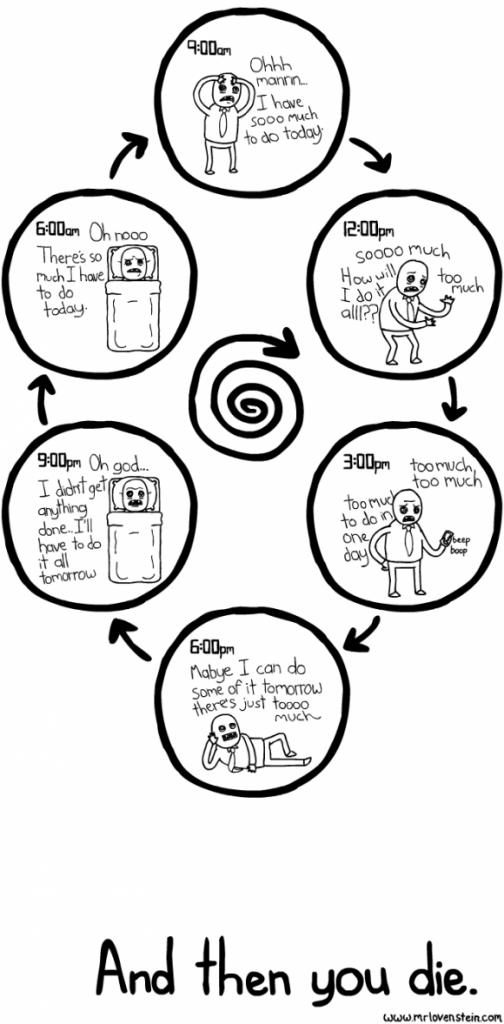 Der Kreis des To-Do-Wahnsinns
