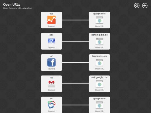 Open URLs Workflow